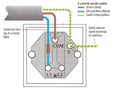 Wiring diagram for a one way light switch