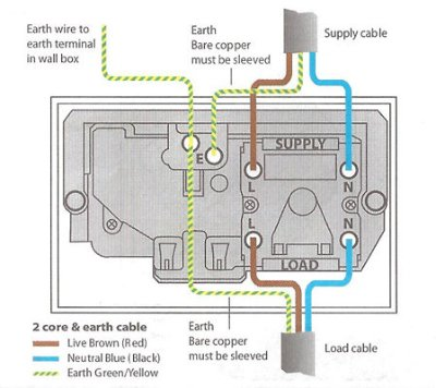 Wiring diagram for a cooker socket
