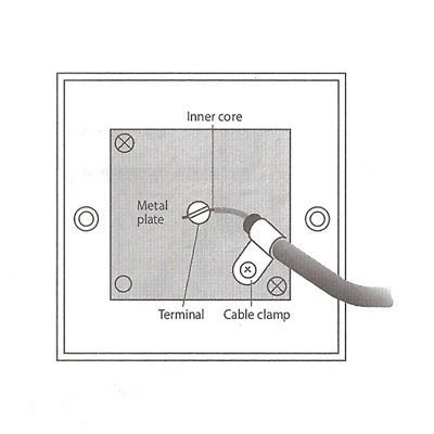 How To Install A Co-axial (Aerial) Socket   Aerial Wiring Diagram      Sockets & Switches