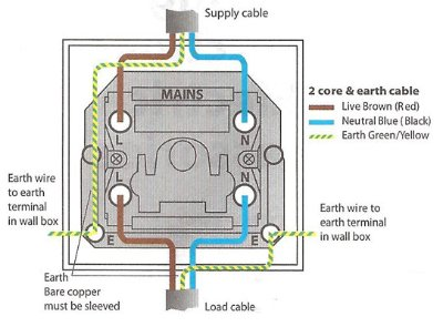 Wiring diagram for a double pole switch