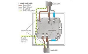 How To Install A Fan Isolator Switch